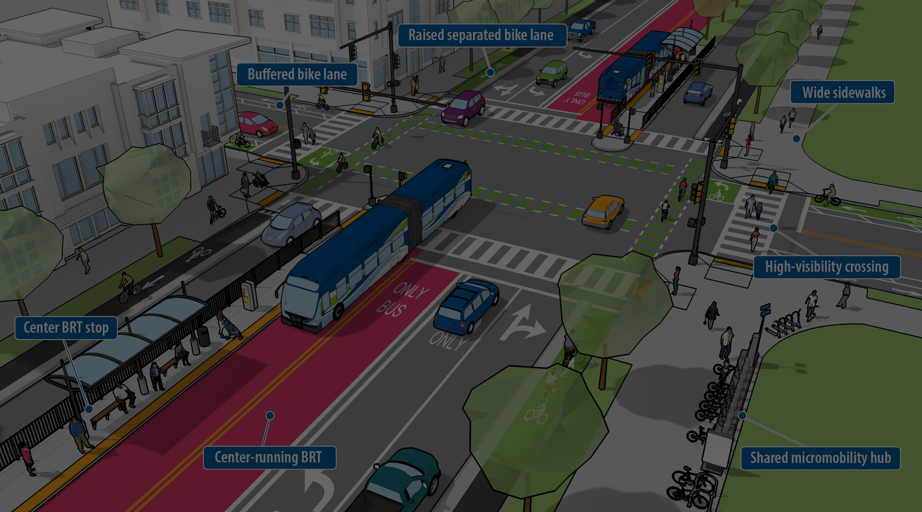 Northwest Corridor Phase 1 Final Report is complete, project moves into Phase 2!